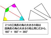 「重なる形と図形の角を調べよう」 図形の角と合同(第5学年)