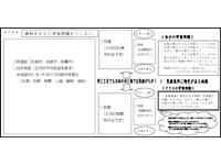 「日本の国土と人々のくらし」(第5学年)