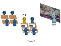 研究授業の参観のコツ(2)