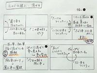 図画工作の授業(3)~評価方法のいろいろ