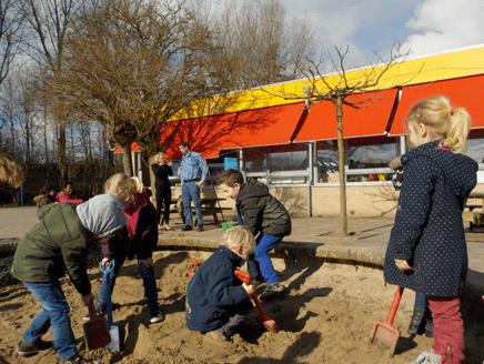 イエナプランとオランダの教育